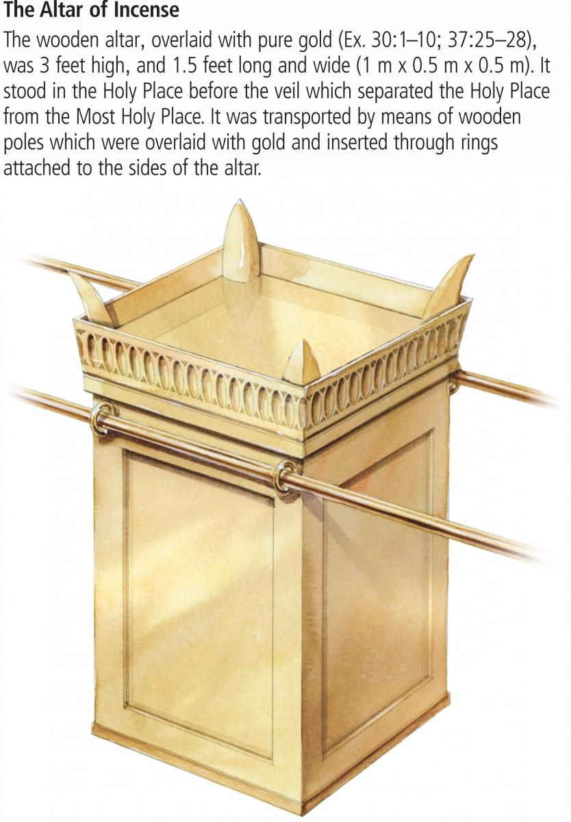 bronze altar | Exodus | Pinterest | Video picture and Bible for Bronze Altar Of Burnt Offering  61obs