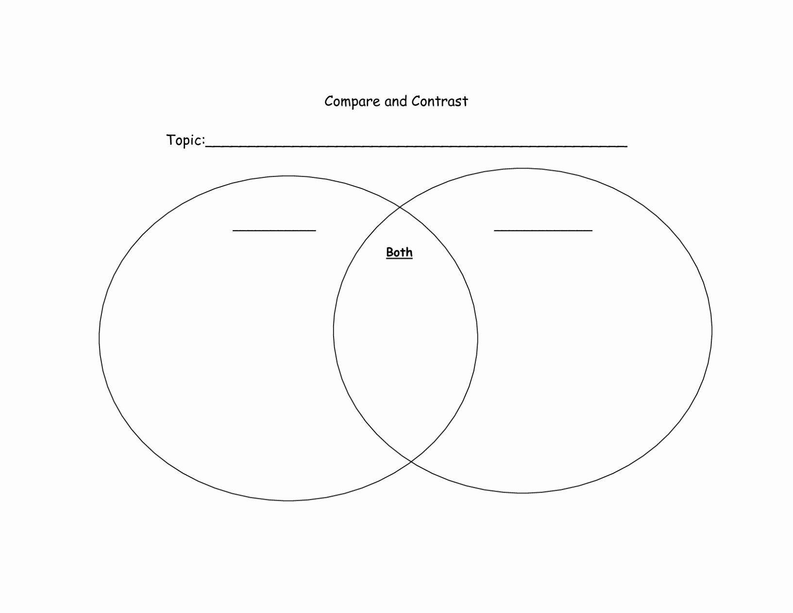 Venn Diagram Template Editable In