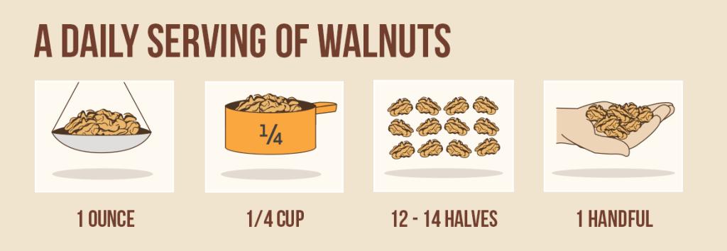 Nutrition Information #walnutsnutrition