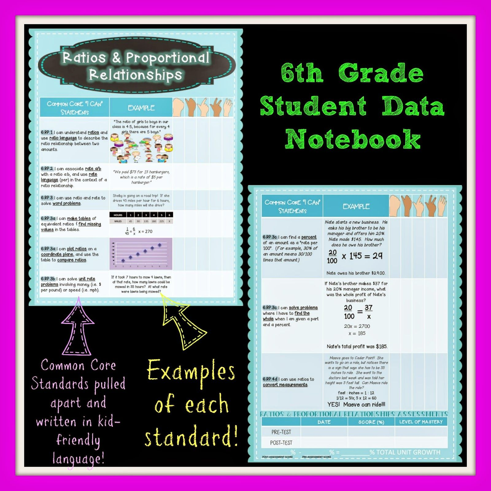 6th Grade Student Data Notebooks Are You Progress Tracking In Your Classroom Also In 4th