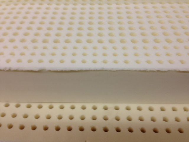 Pin On Latex Mattress Toppers