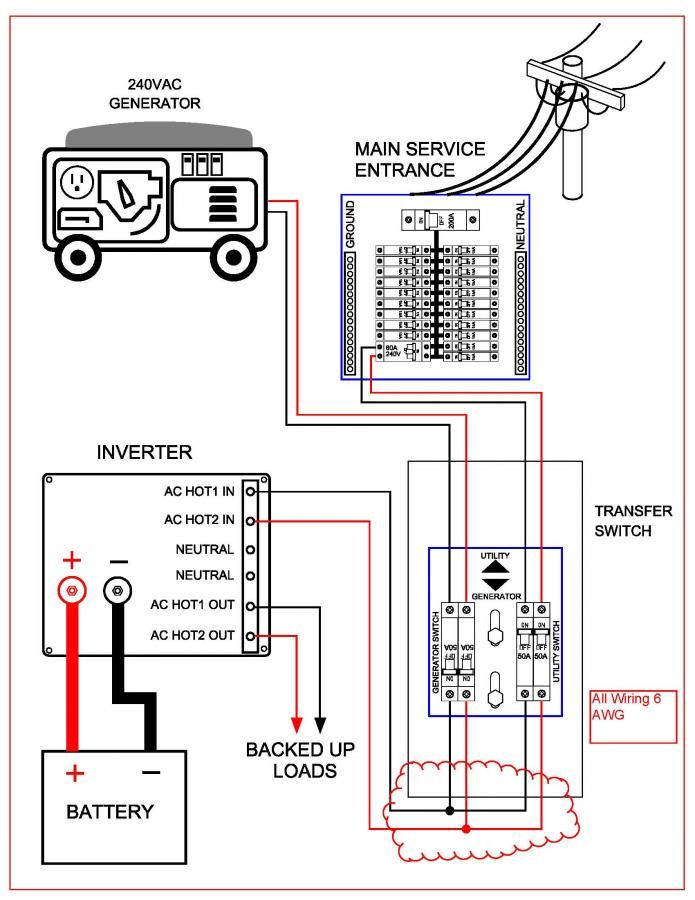 midnite solar transfer switch how to connect 3 x 6 awg Generator Transfer Switch Wiring Schematic Generator Transfer Switch Wiring Schematic