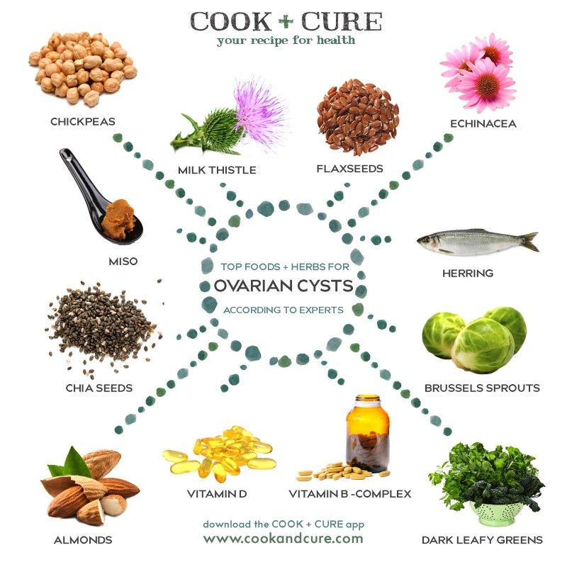 Top Foods Ovarian Cysts Ovarian Cyst Ovarian Cysts