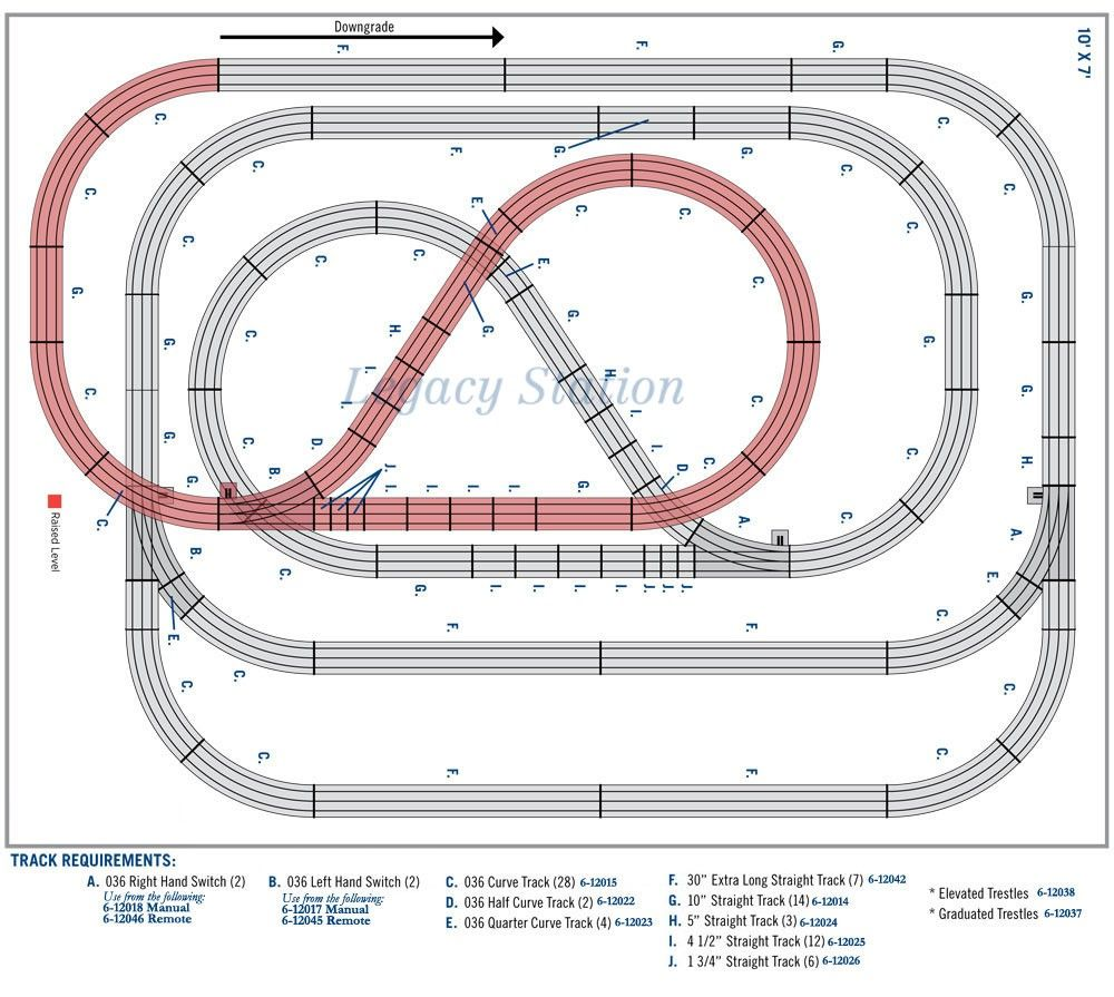 4x8 lionel fast track layouts wiring diagrams