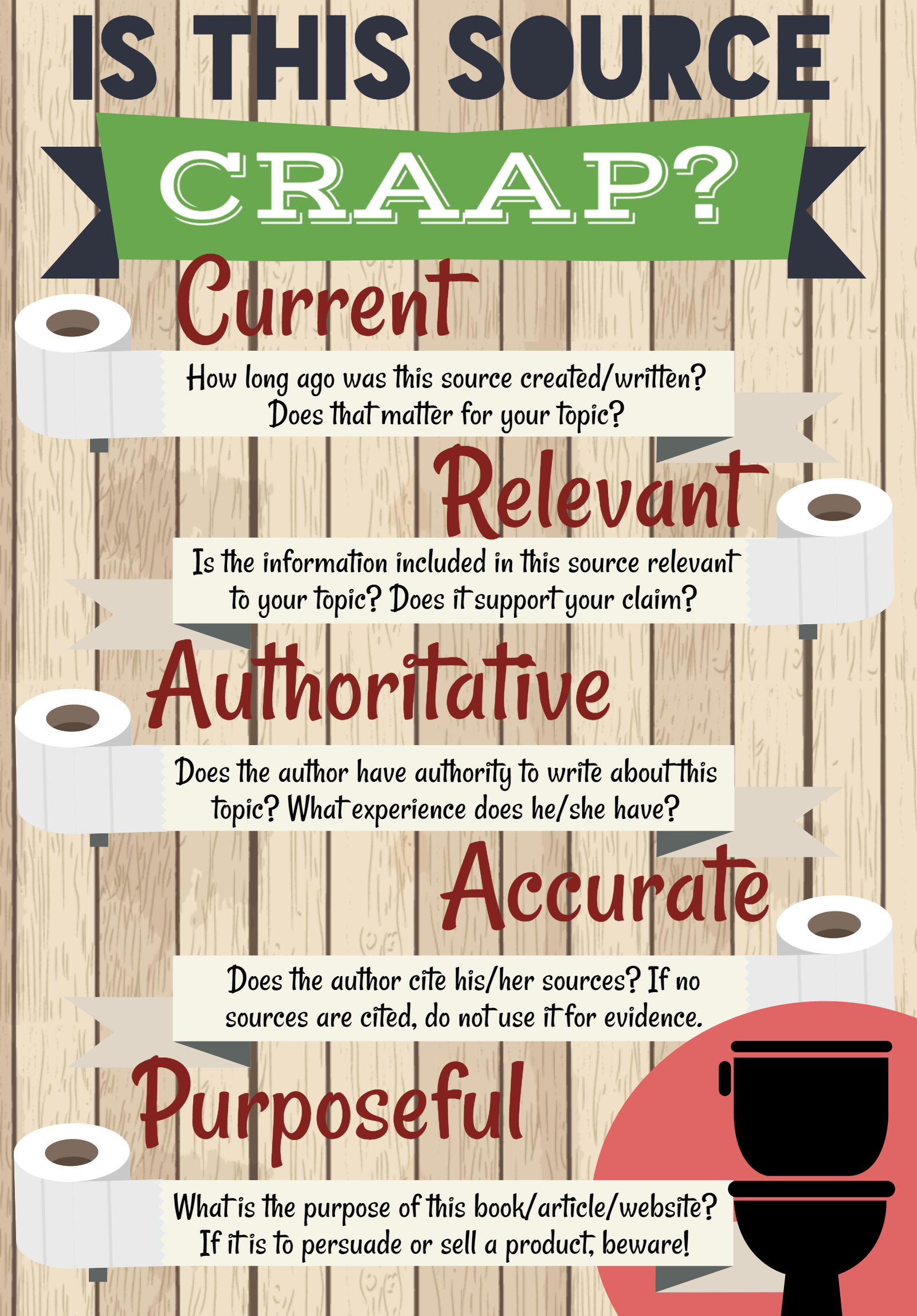 CRAAP: Analyzing Sources Poster/Graphic | Classroom Ideas | Pinterest