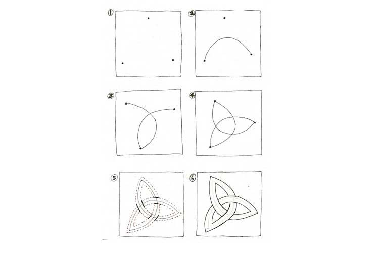 How To Draw A Triquetra Step By Step Simply And Easily Celtic Knot Drawing Triquetra Drawings