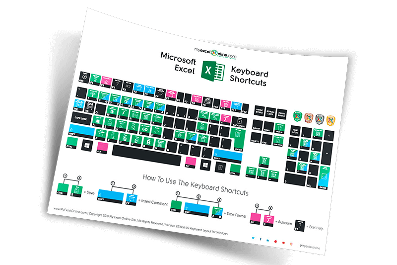 Thermometer Excel Chart Myexcelonline Microsoft Excel Tutorial Microsoft Excel Excel Shortcuts