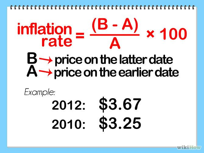 Calculate Inflation Step 7.jpg | RRII | Pinterest | Concepto y ...