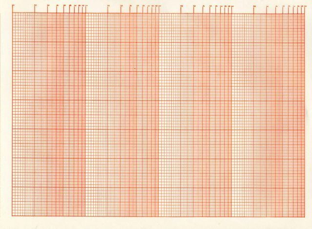 Semilog Graph Paper Rectangular Log Semilog And Polar Graph Paper