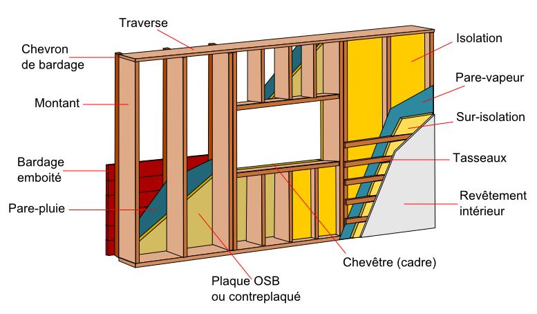 Ossature bois construction bois pinterest ossature for Bardage maison ossature bois
