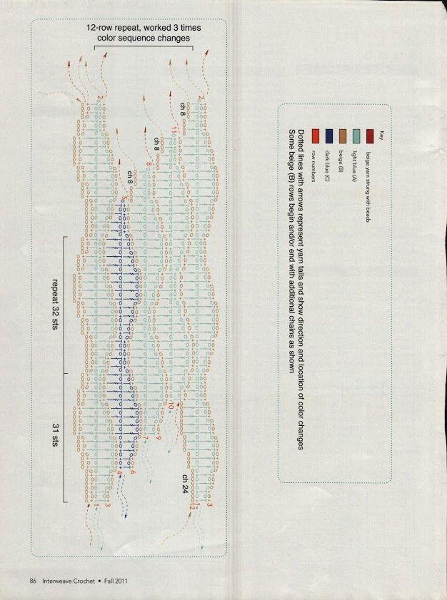 Interweave Crochet Fall 2011 | CROCHET | Croché, Tejidos y Puntos