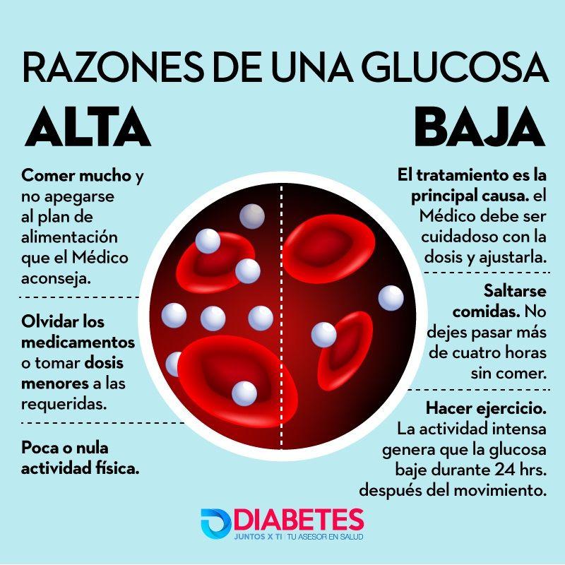 diabetes hoher blutzucker síntomas de cáncer de páncreas