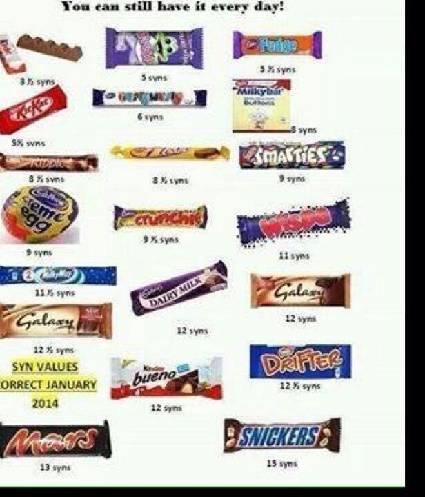 Choccy Bar Syns Sharon 39 S Sw Favourites Pinterest Bar