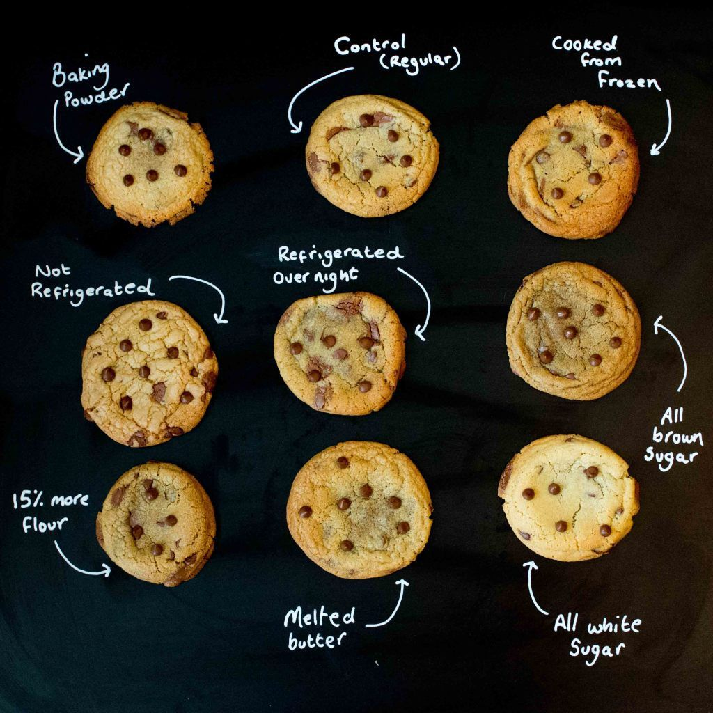 The Science Behind Why Chilled Cookie Dough Bakes And