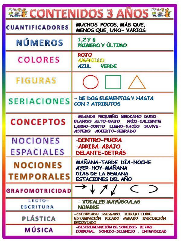 CONTENIDOS E.INFANTIL - ISABEL BELDA MARTINEZ - Álbumes web de Picasa