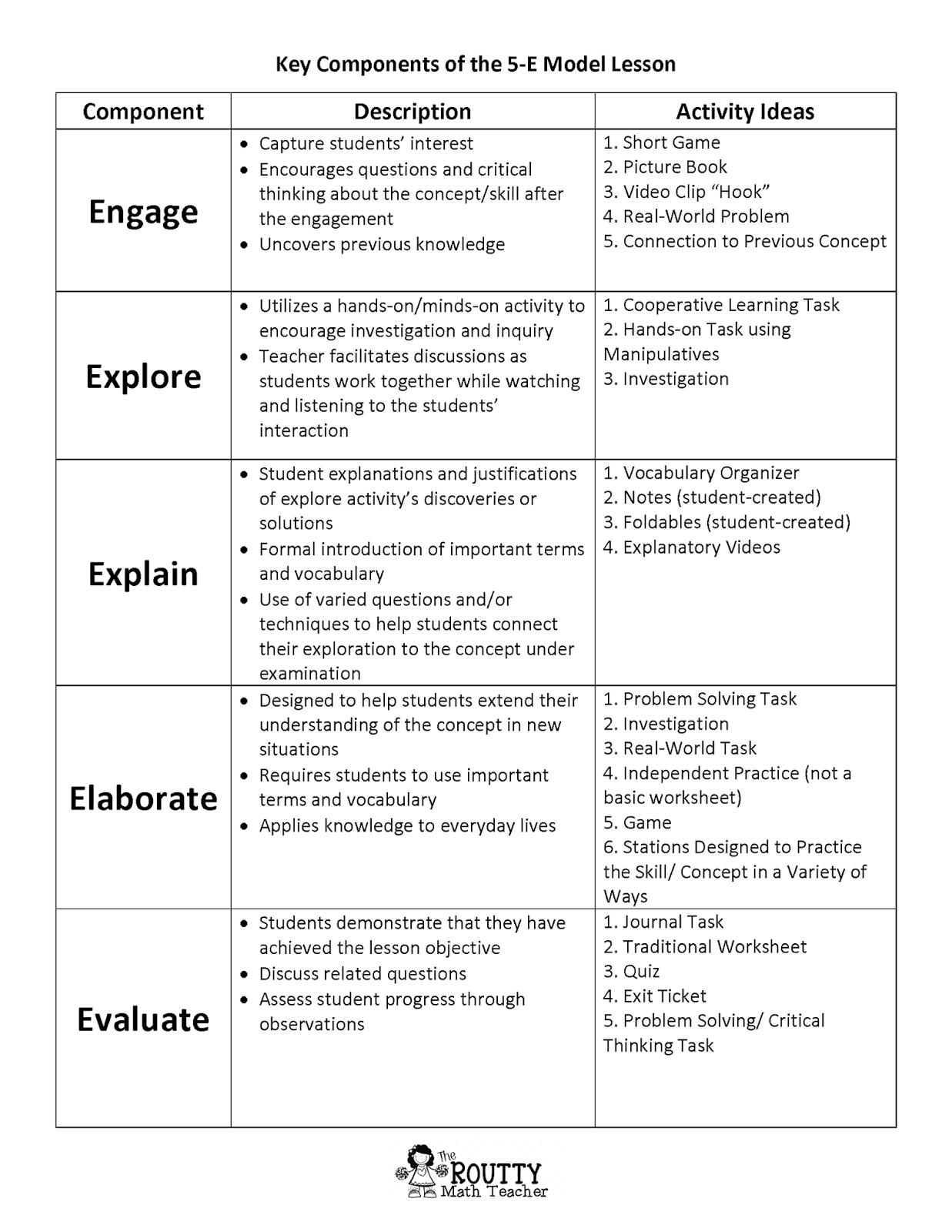 Math With Ms Routt Math Lesson And Assessment Journal Math - Kindergarten math lesson plan template
