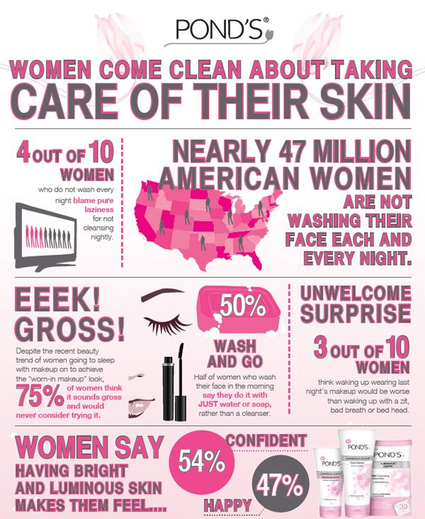 Skin Care Infographic: Get Clean With POND'S Luminous Clean Cleansers.