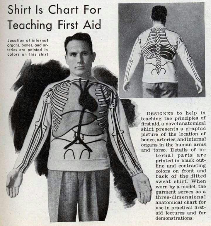 Camiseta para practicar primeros auxilios de 1938.Tiene dibujados ...