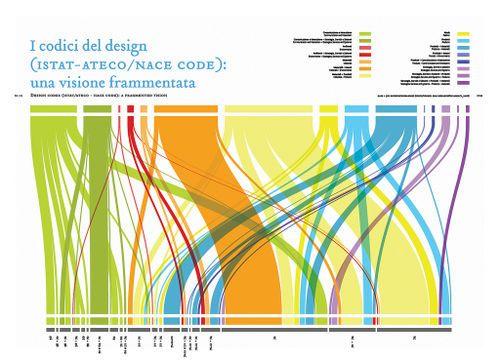timeline graphics ART 320 Timeline Examples! Portland State - timeline examples
