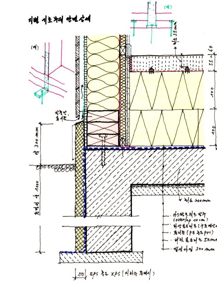 Etw Foundation 4 Xps Insulation In The Center Of Foundation Wall Building Science Corporation Xps Insulation Home Construction Insulation R Value