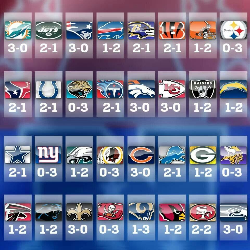 Gooo Falcons (With images) Nfl, Nfl scoreboard