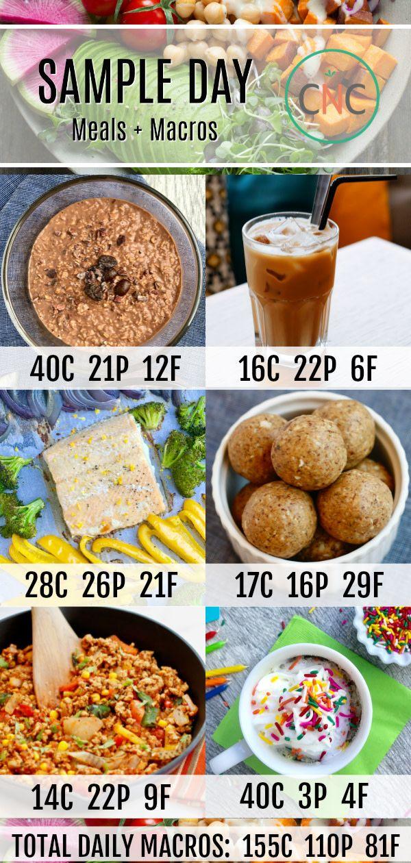 Sample Macro Diet Meal Plan #ketomealplan