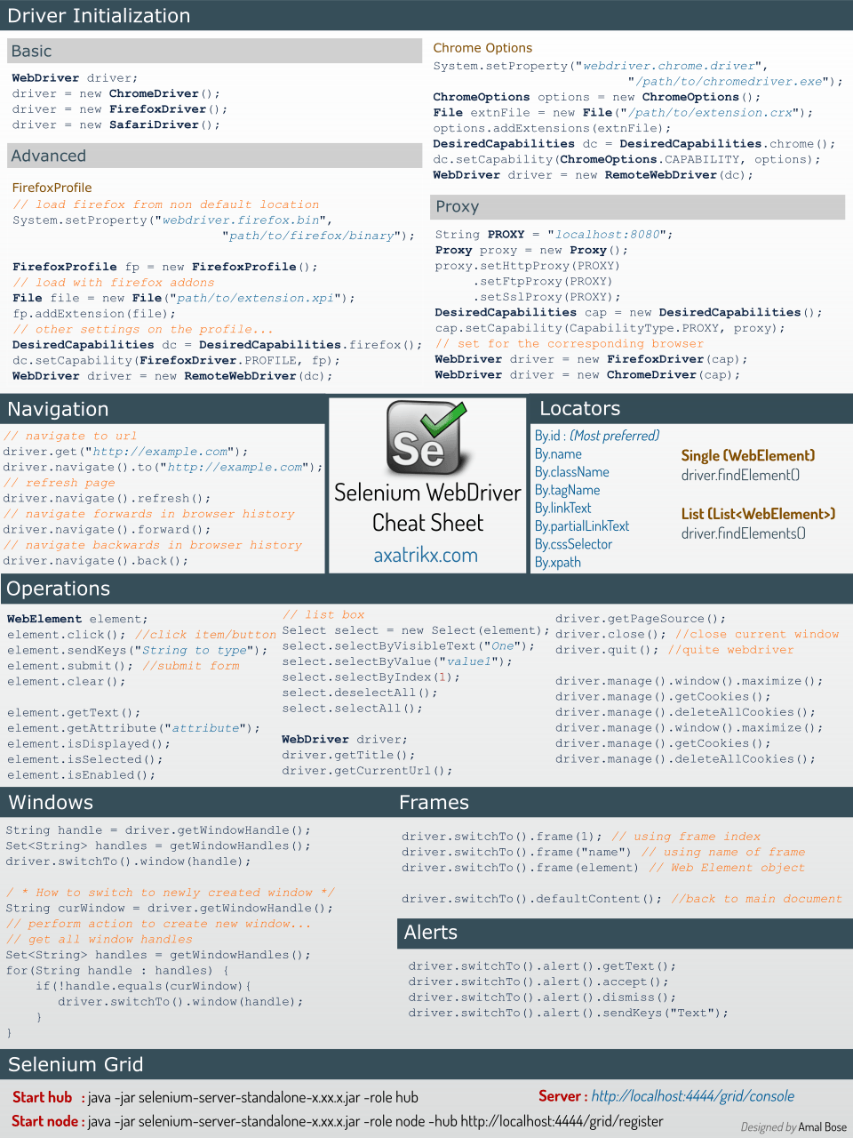 Selenium webdriver cheat sheet selenium pinterest software testing software and tech