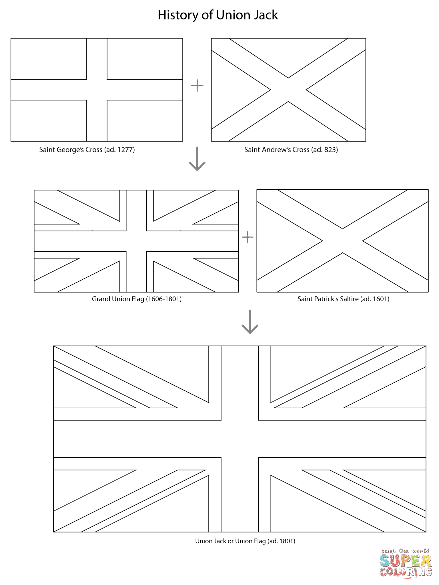 Union Jack History Coloring Page From United Kingdom Category Select From 27007 Printable Crafts Of Cartoon Flag Coloring Pages United Kingdom Flag Union Jack