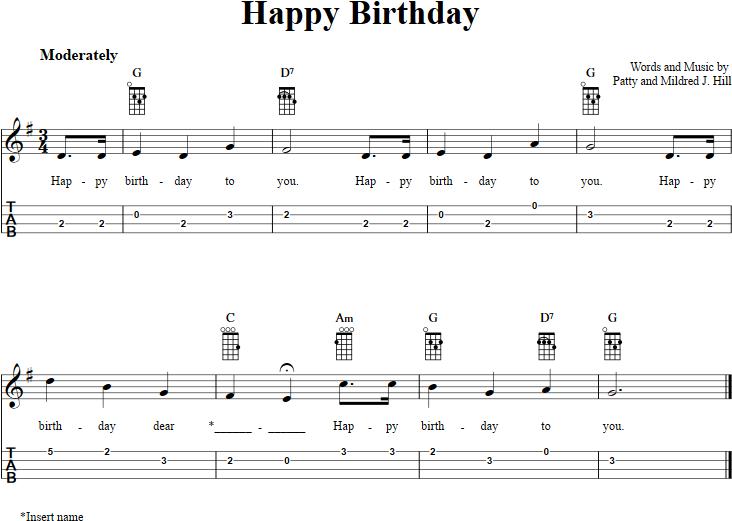 Happy Birthday Ukulele Tab Happy Birthday Ukulele Chords Ukulele Tabs Songs Ukulele Happy Birthday