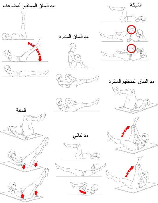 أفضل تمارين رياضية منزلية لتخسيس الأرداف التخسيس السريع Amazing Ab Workouts Floor Workouts Health Fitness