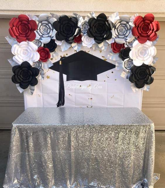 30+ Awe-Inspiring Graduation Party ideas and inspirations for your 2019 Graduate & End of School celebrations – Hike n Dip