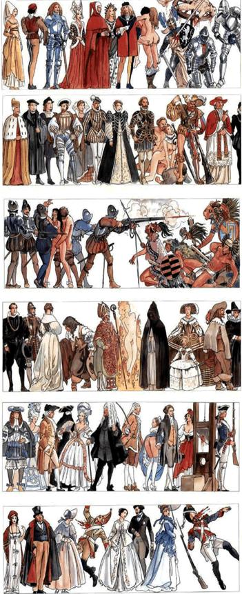Evolução Humana por Milo Manara   Cidadania & Cultura