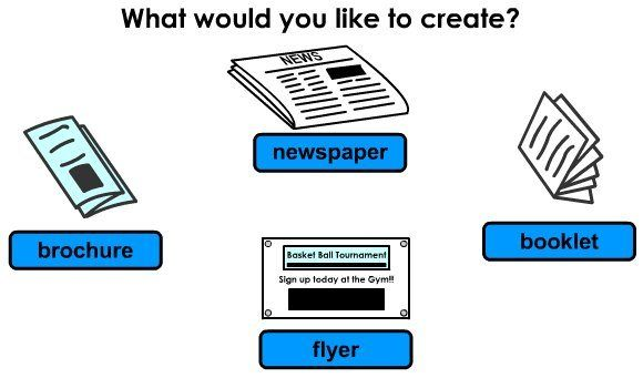 readwritethink has the best things ever create newspaper brochure