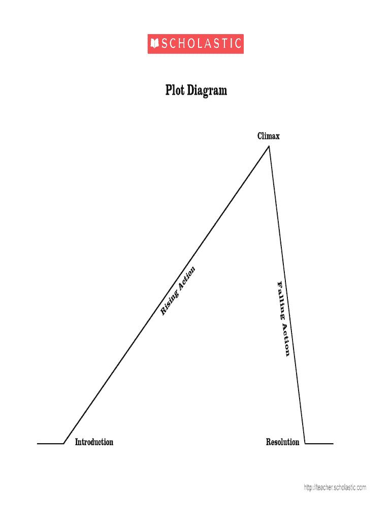 Plot Diagram - Fill Online, Printable, Fillable, Blank ...
