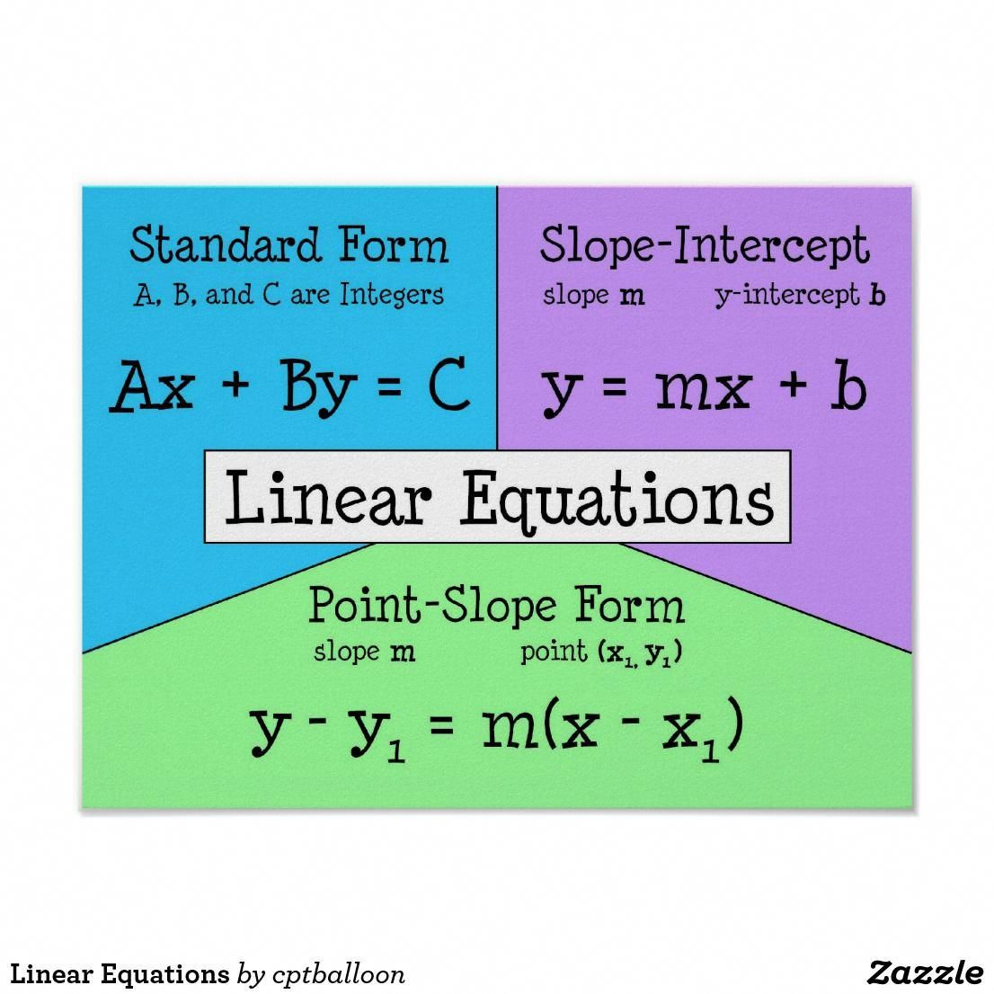 Linear Equations Poster Learnmathfacts
