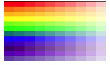 Color Spectrum Order