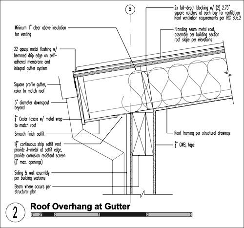 Modern Roof Venting Construction Details Modern