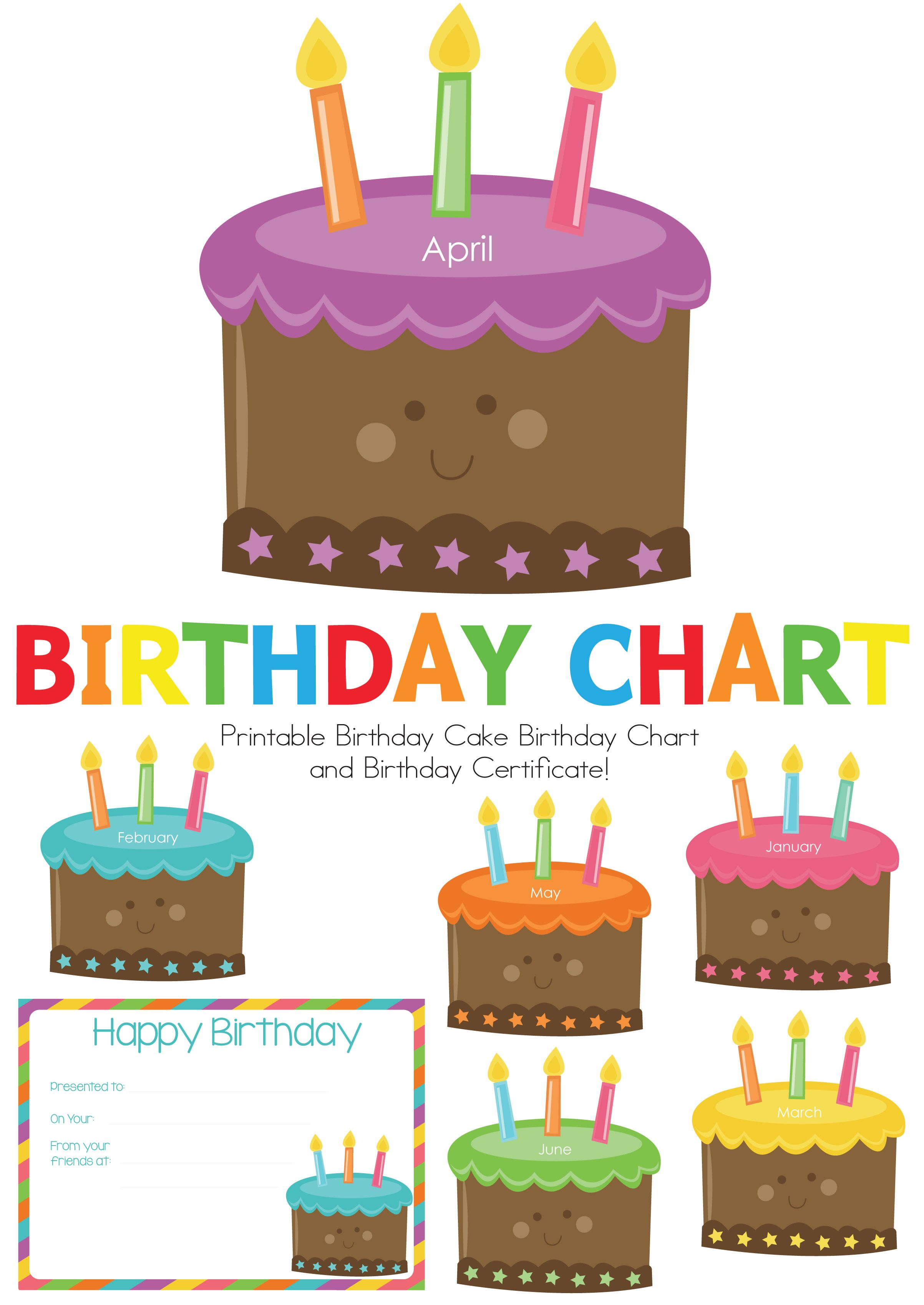 Decorate You Classroom With Our Happy Birthday Cake Chart Comes 12 Beautifully Coloured Images And Certificate
