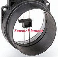 Location of MAF Sensor Mass airflow sensor problems can cause a