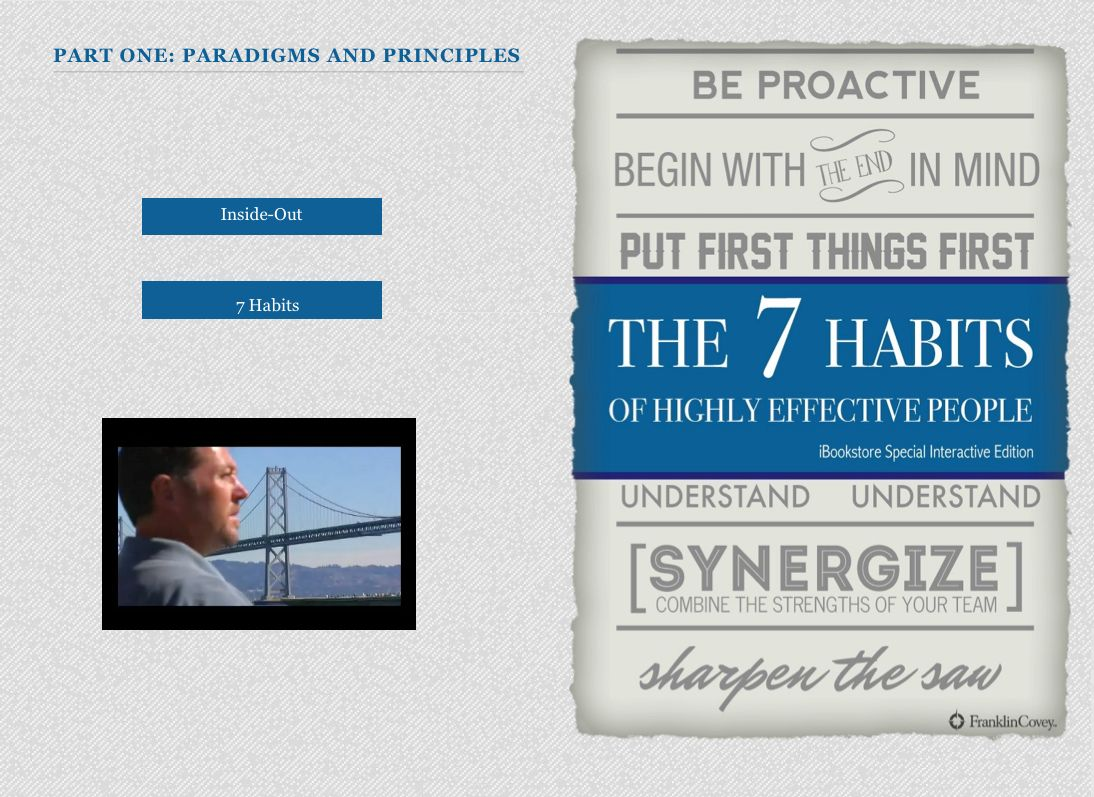 The 7 Habits Of Highly Effective People Interactive