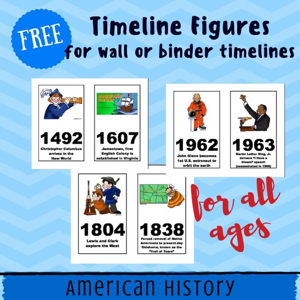 Free American History Timeline Figures