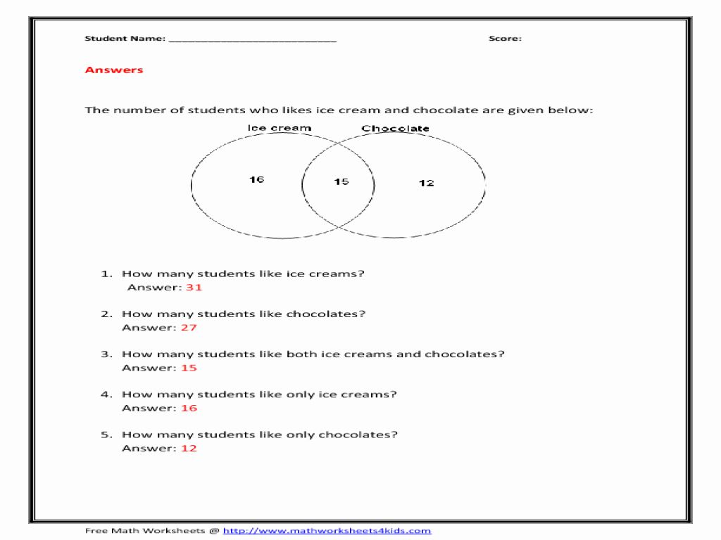 Inductive Vs Deductive Reasoning Worksheet