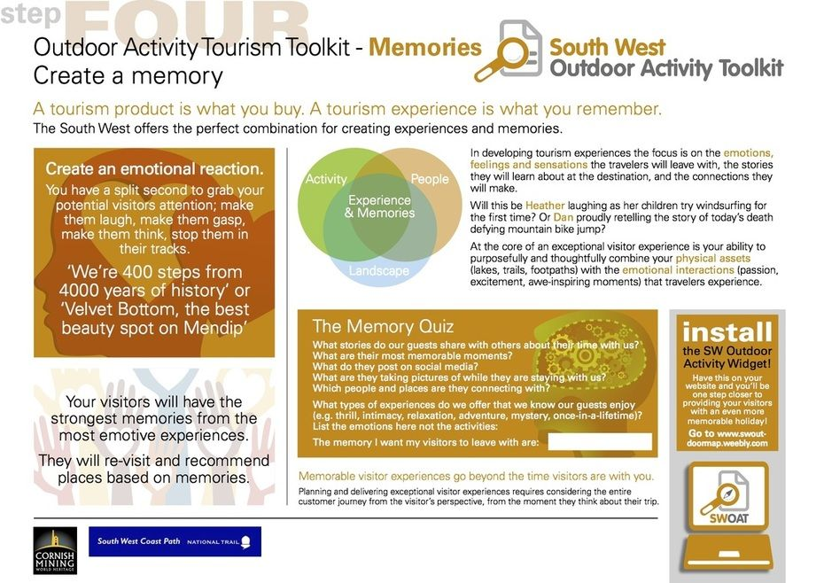 Step Four Creating Memories And Experiences Through Outdoor