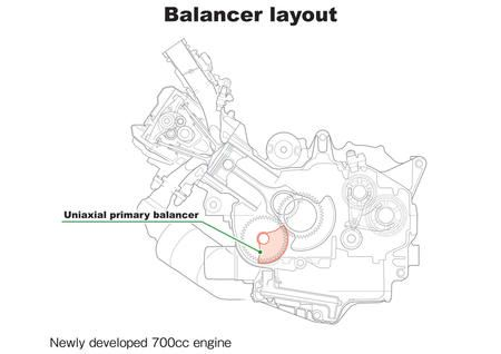 2012-honda-nc700x-engine-balancer-layout-diagram