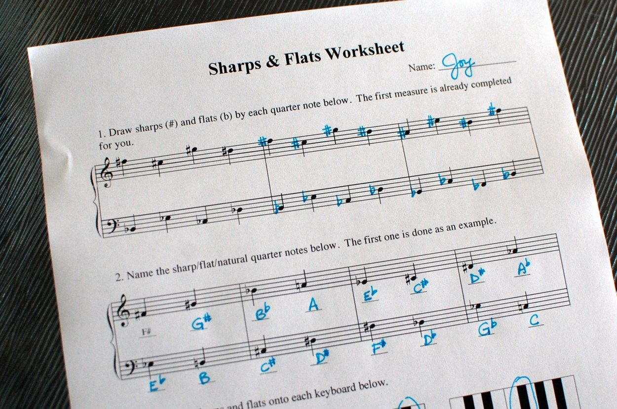 Visit the post for more. | Piano education notation | Pinterest