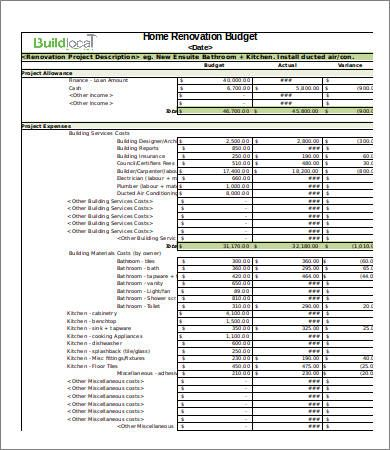 basic renovation budget template 4 renovation budget template