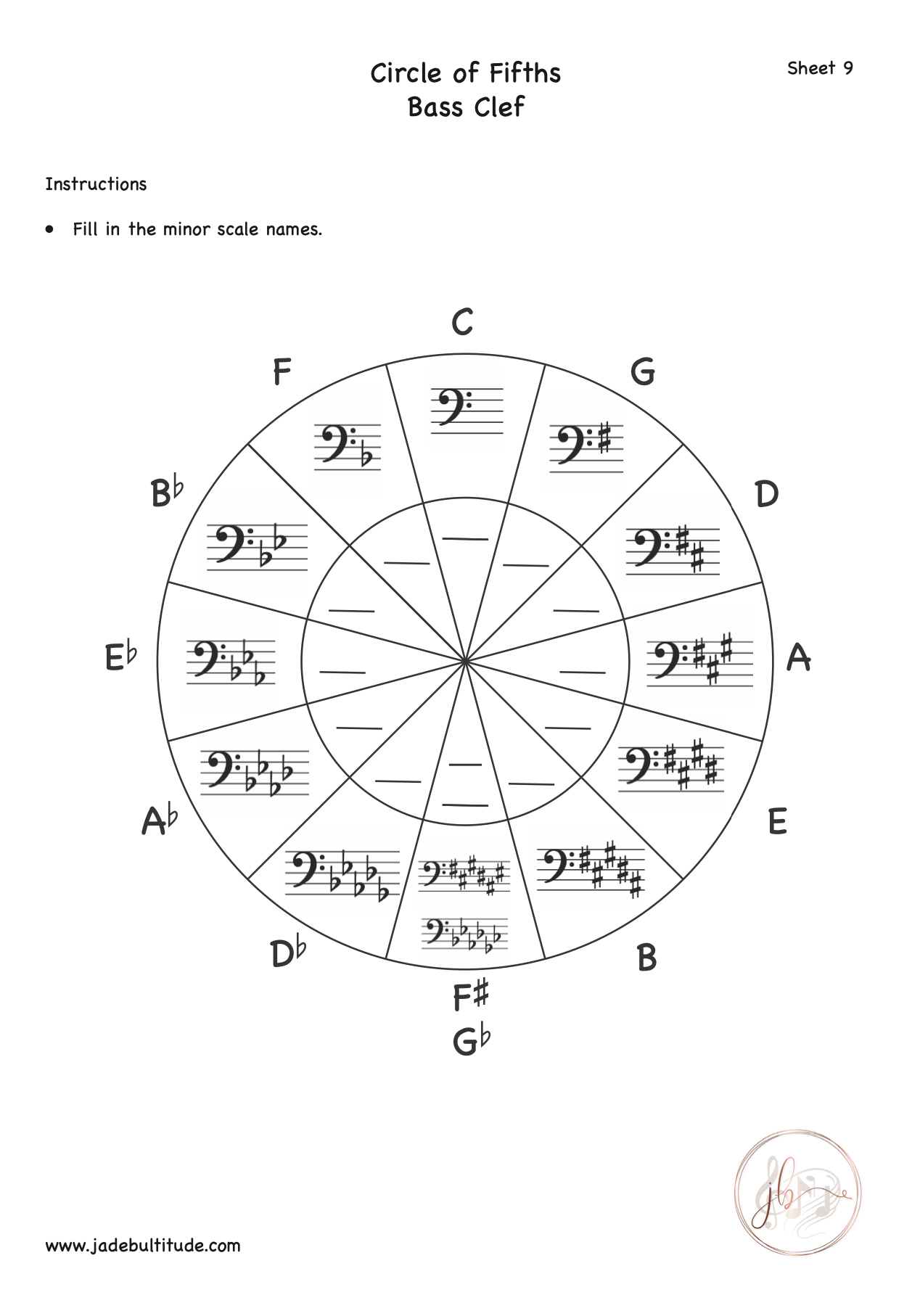 Circle Of Fifths Worksheet Bass Clef