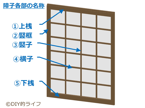 内窓 障子 簡単リメイク 断熱 和室 三重窓 障子 内窓 和室