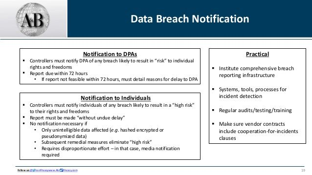 Image result for gdpr data breach risk assessment | RGPD | Pinterest