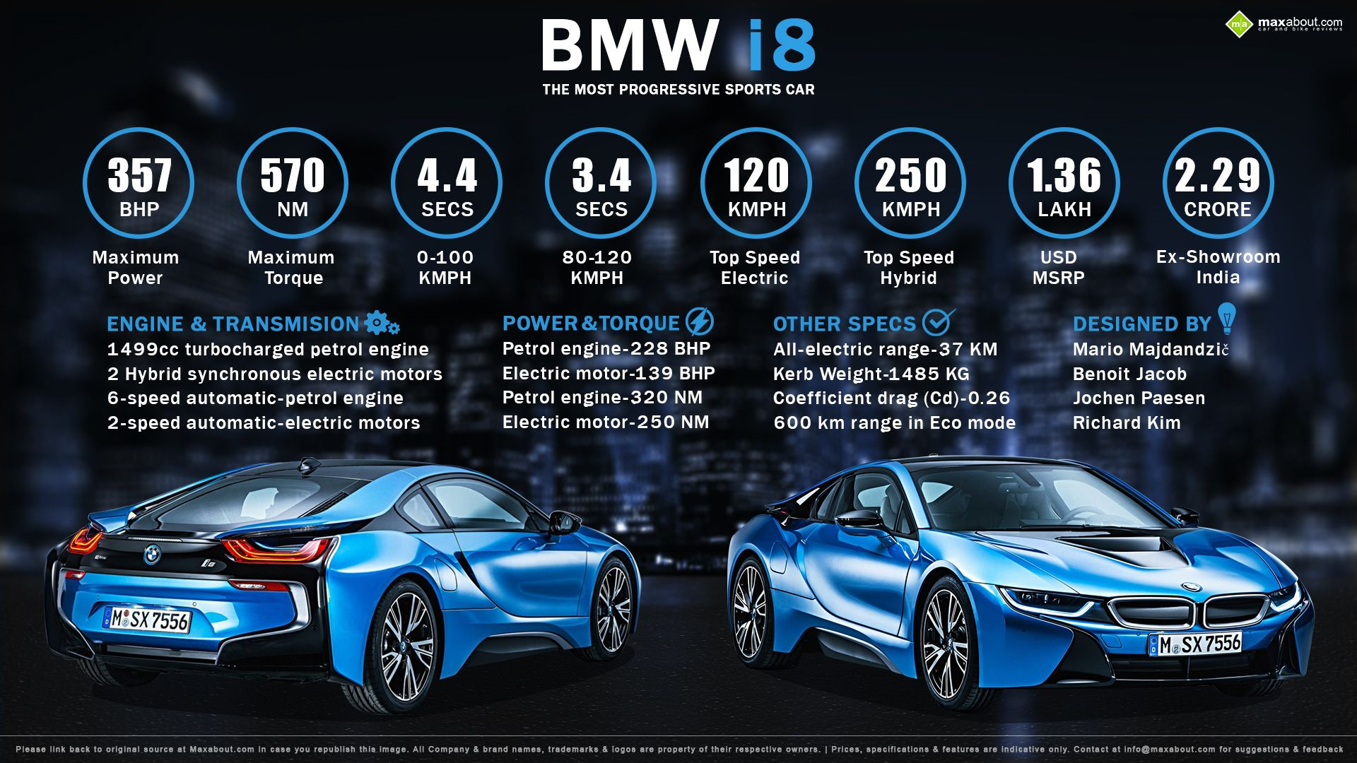 Bmw i8 hybrid sports car launched in india at inr 2 29 crore